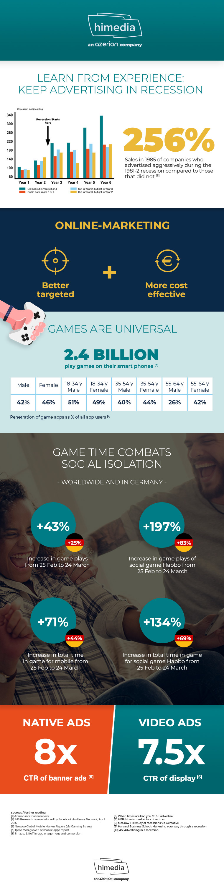 Nutzerschaft mit Games erweitern